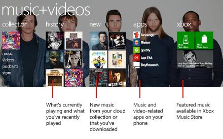Windows Phone 8 music-videos